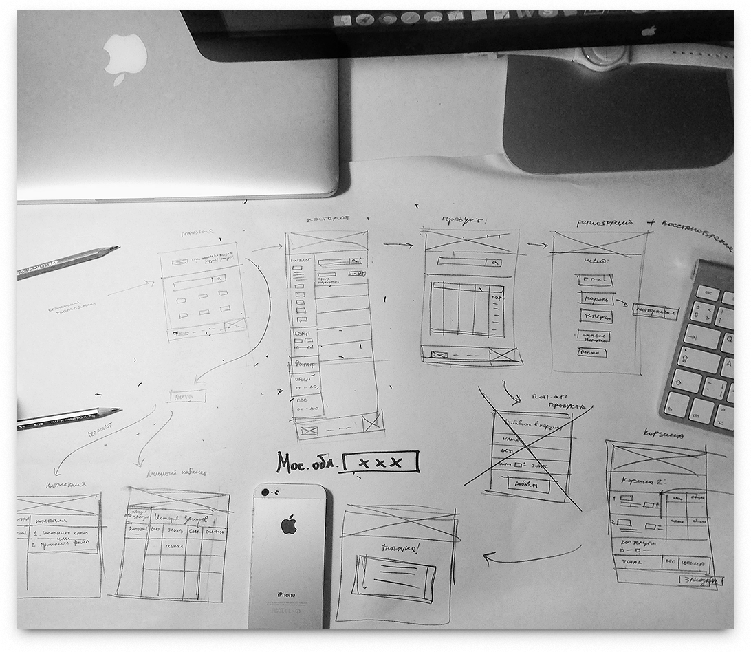 Hand wireframes of the MOSP